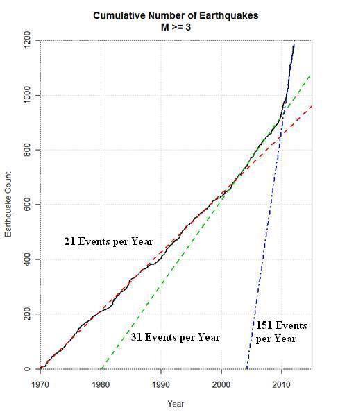 earthquake-data3