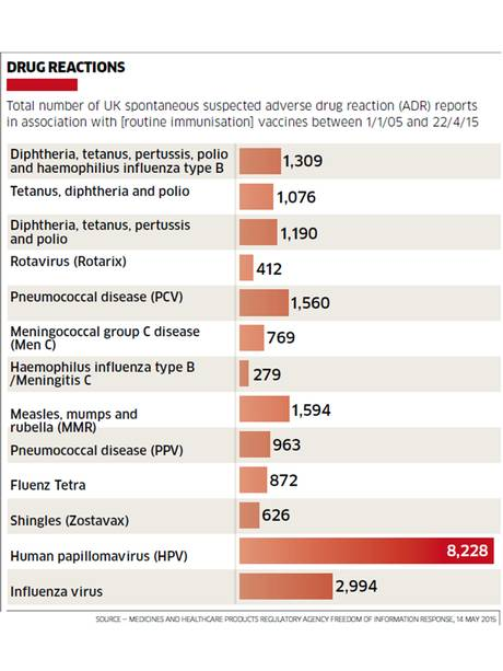 http://www.independent.co.uk/incoming/article10286968.ece/alternates/w460/drug-reactions.jpg
