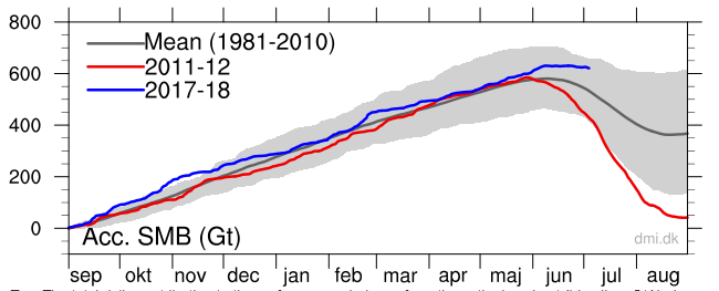 https://www.iceagenow.info/wp-content/uploads/2018/07/Greenland-Ice-Sheet-4-July-2018.png
