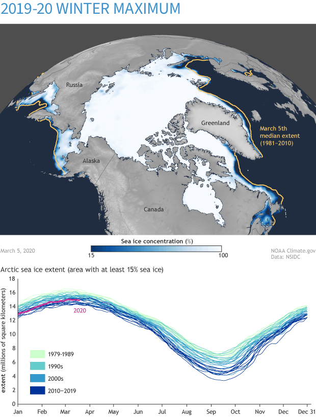 Map of Arctric sea ice at the winter maximum, graph of extents