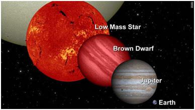 http://1.bp.blogspot.com/-cRoBUEAVZ70/TVvY4vnta0I/AAAAAAAAA4c/sCssoIPyIec/s1600/zz+Nasa+Large+Dwarf.jpg