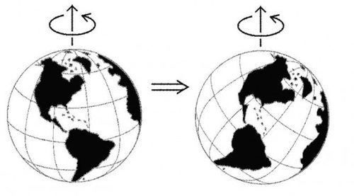 Description: http://en.es-static.us/upl/2012/10/True_polar_wander-e1349106311403.jpeg